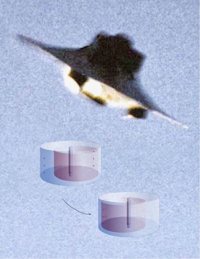 Tesla's Optical Invisibility And NAZI/CIA Antigravity Drones