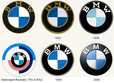 car logo bmw old new