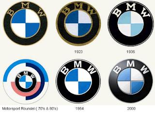 W Car Logo car logo bmw old new zaen car logo car logo