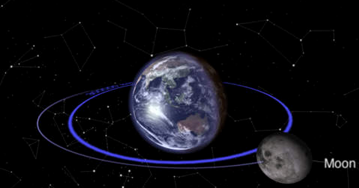 10 Very Good Apps for Teaching Students about Outer Space