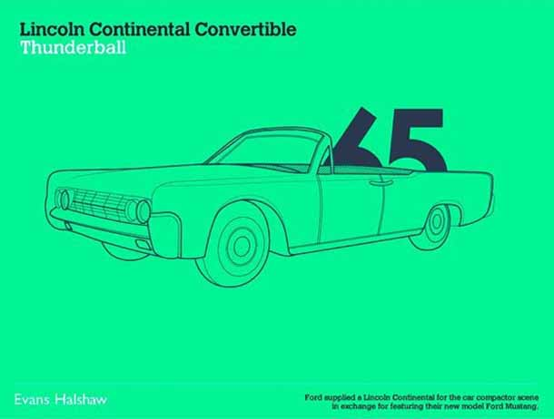 Carros James Bond - 007 - Lincoln Continental Convertible - Thunderball