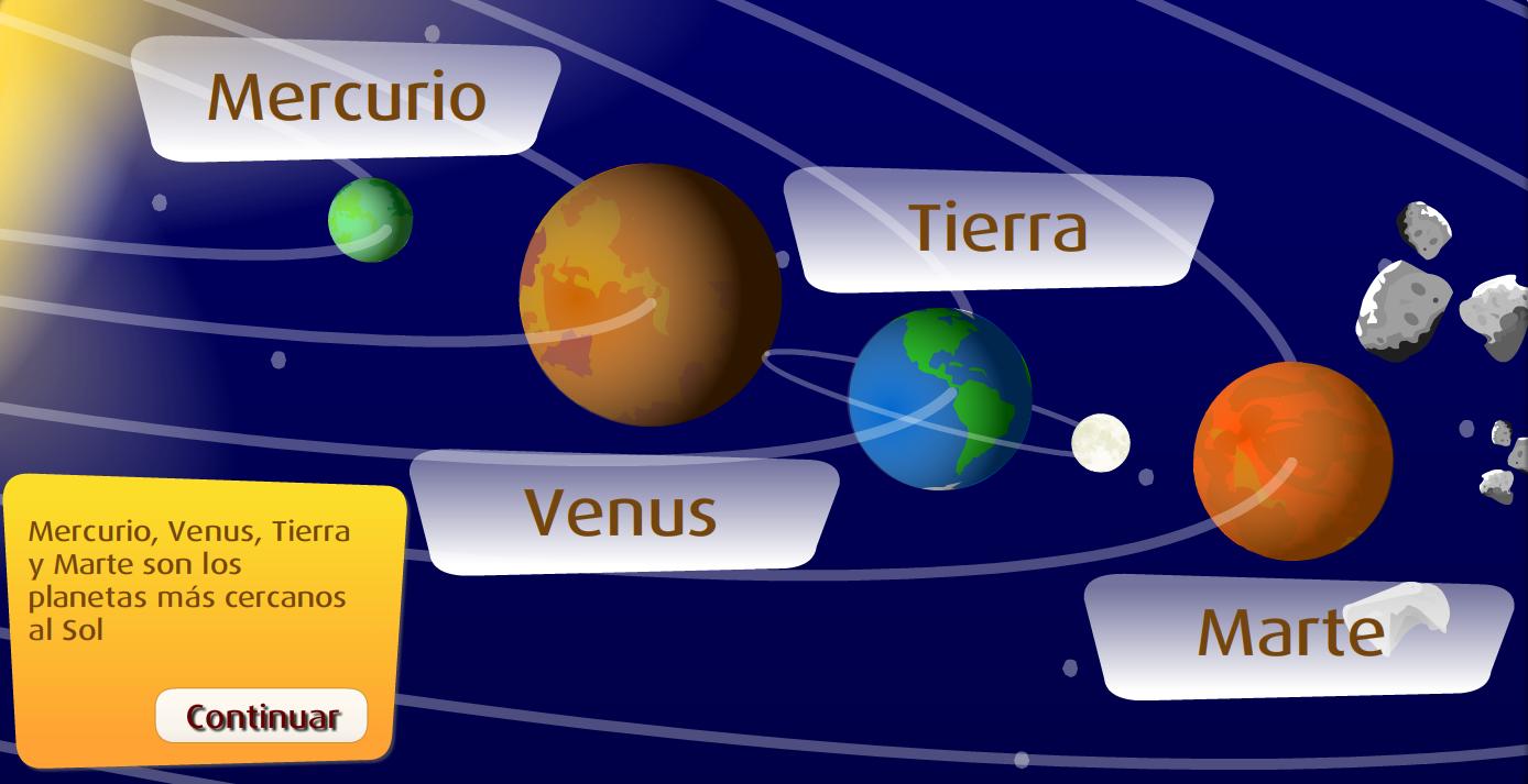 Mi rinconcito de Primaria: El Sistema Solar