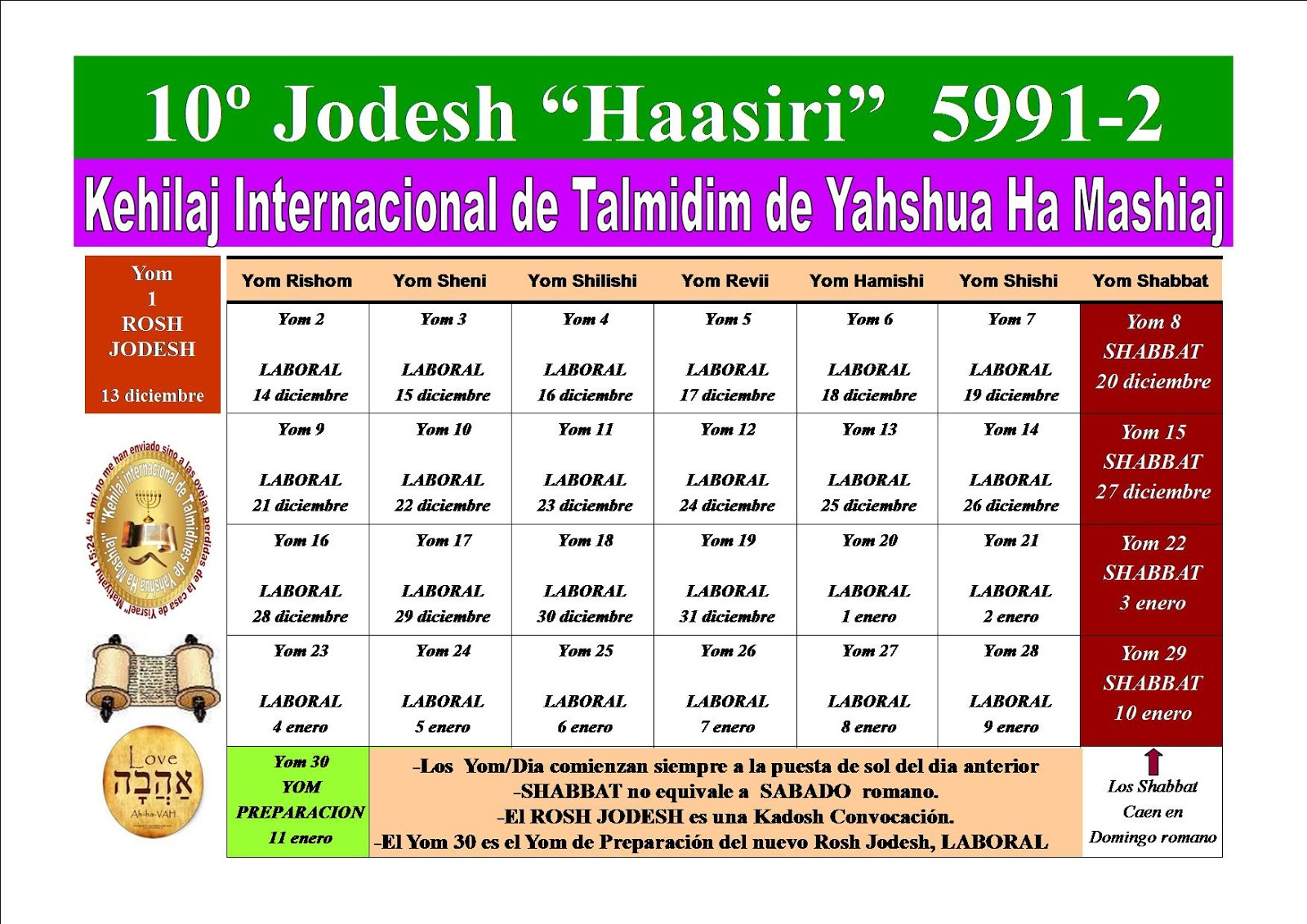10º JODESH