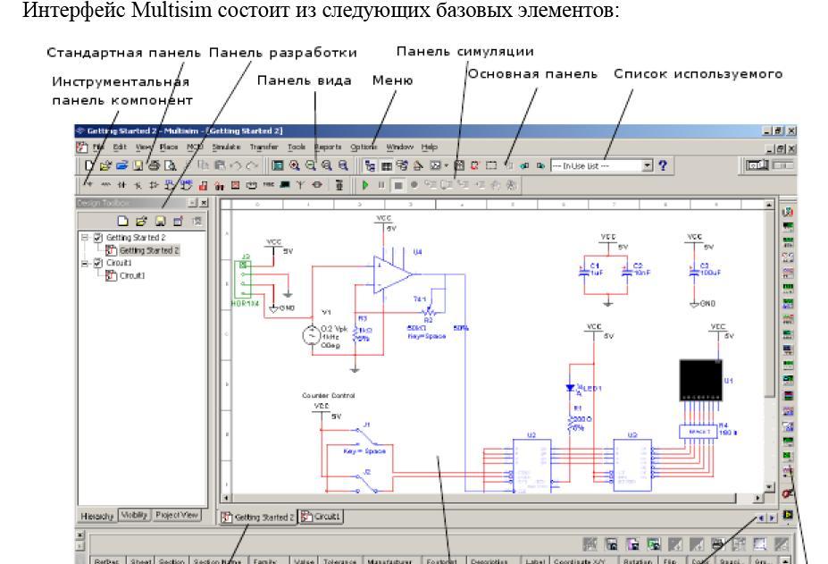 Библиотеки российских компонентов для multisim_10