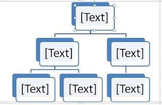 Cara Membuat Diagram di Microsoft Word