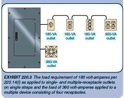 ... Lighting: Commercial Electrical Commercial Lighting Load Calculations