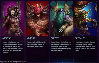 Heroes of the storm classes