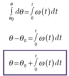 persamaan integral fungsi kecepatan benda