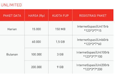 registrasi internet unlimited smartfren