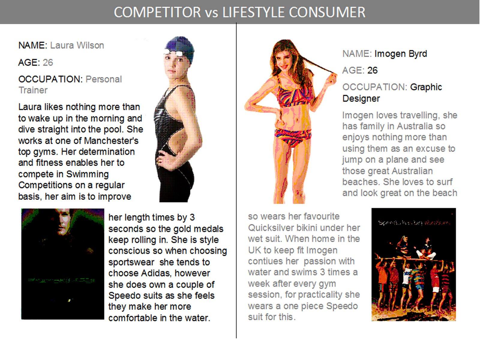 Speedo Research Competitor Vs Lifestyle Consumer