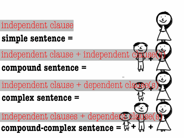 3 prong thesis sentence Get an answer for 'whats a good thesis statement arguing for the death penalty i need to explain in the thesis how this is a world issue' and find homework help for other law and politics questions at enotes.