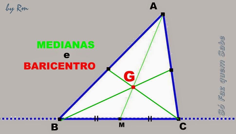 A intersecção das três medianas do triângulo é um ponto chamado Baricentro do triângulo.