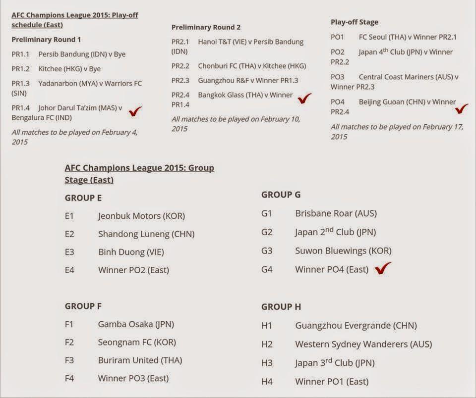 Jadual Perlawanan JDT Kelayakan Asian Champions League (ACL) 2015