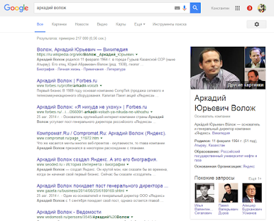 Граф Знаний (Knowledge Graph) в выдаче Google