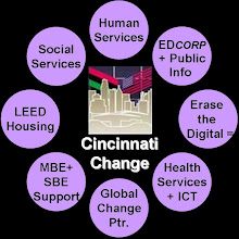 Cincinnati Change Housing Plan