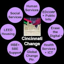 Cincinnati Change Housing Plan