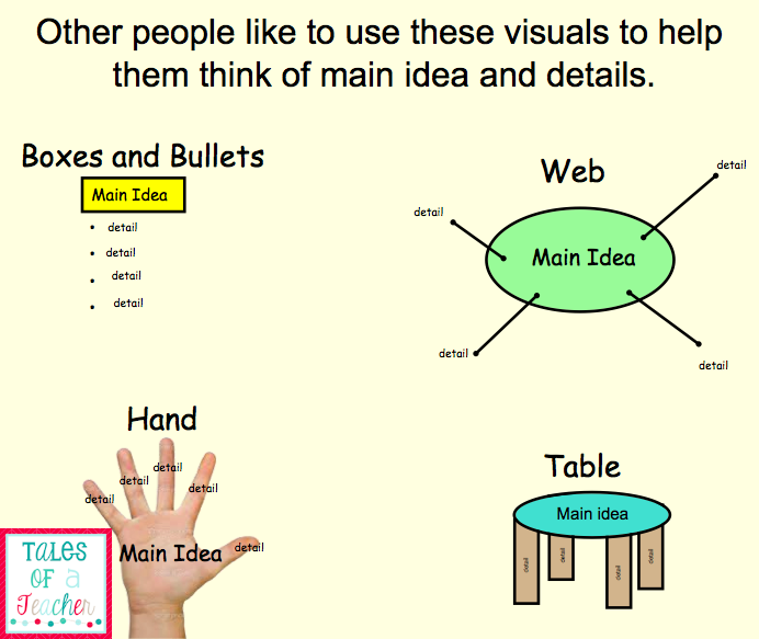 how to write bullet statements