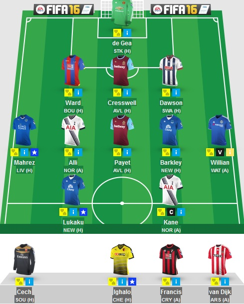 The Blogger's Team for Gameweek 24 in 2015-16 Fantasy Premier League