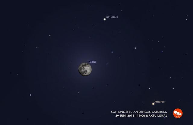Temukan Planet Saturnus di Dekat Bulan Malam Ini