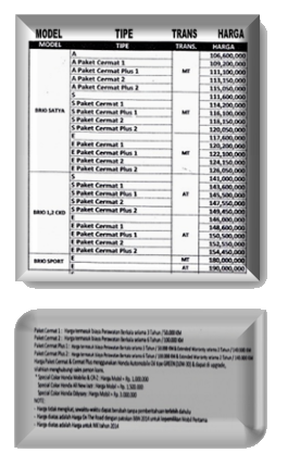 Harga dan Paket Kredit Cermat Mobil Honda Brio