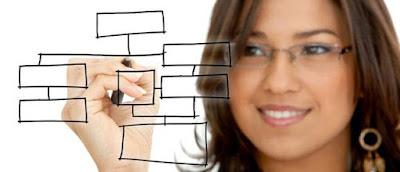 Usaha Sampingan Potensial Target Pasar Remaja Putri pic