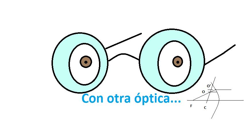 Con otra óptica