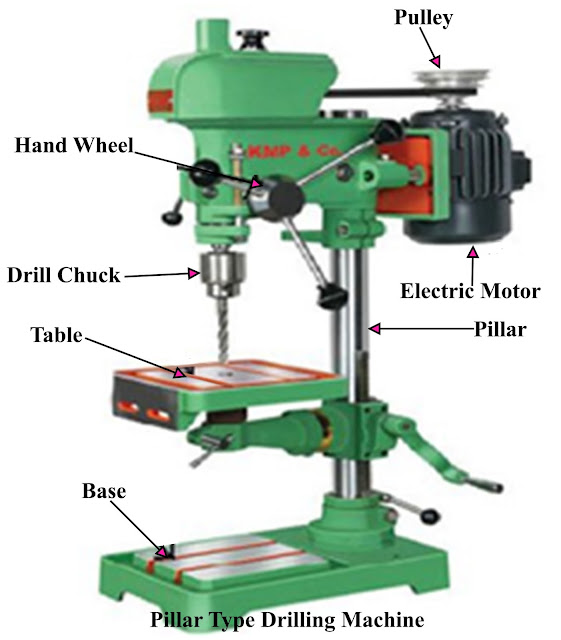 Pillar Type Drilling Machine