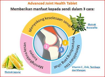 http://mummydinashoppe.blogspot.com/search/label/pembedahan%20lutut