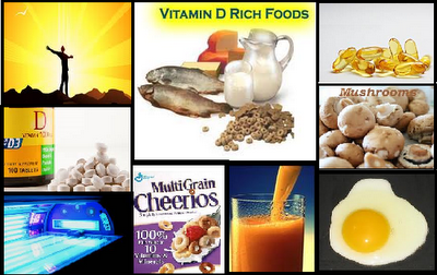 Sun Alternatives for Vitamin D
