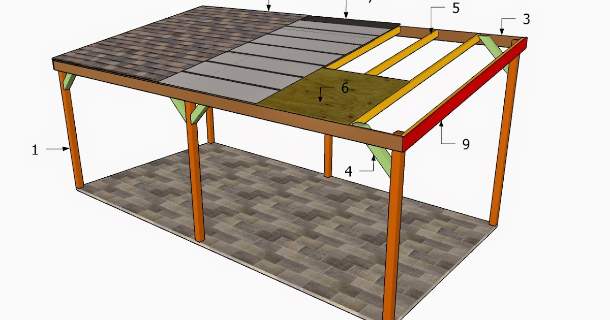 How to build a carport free carport plans how to build for Attached carport plans free