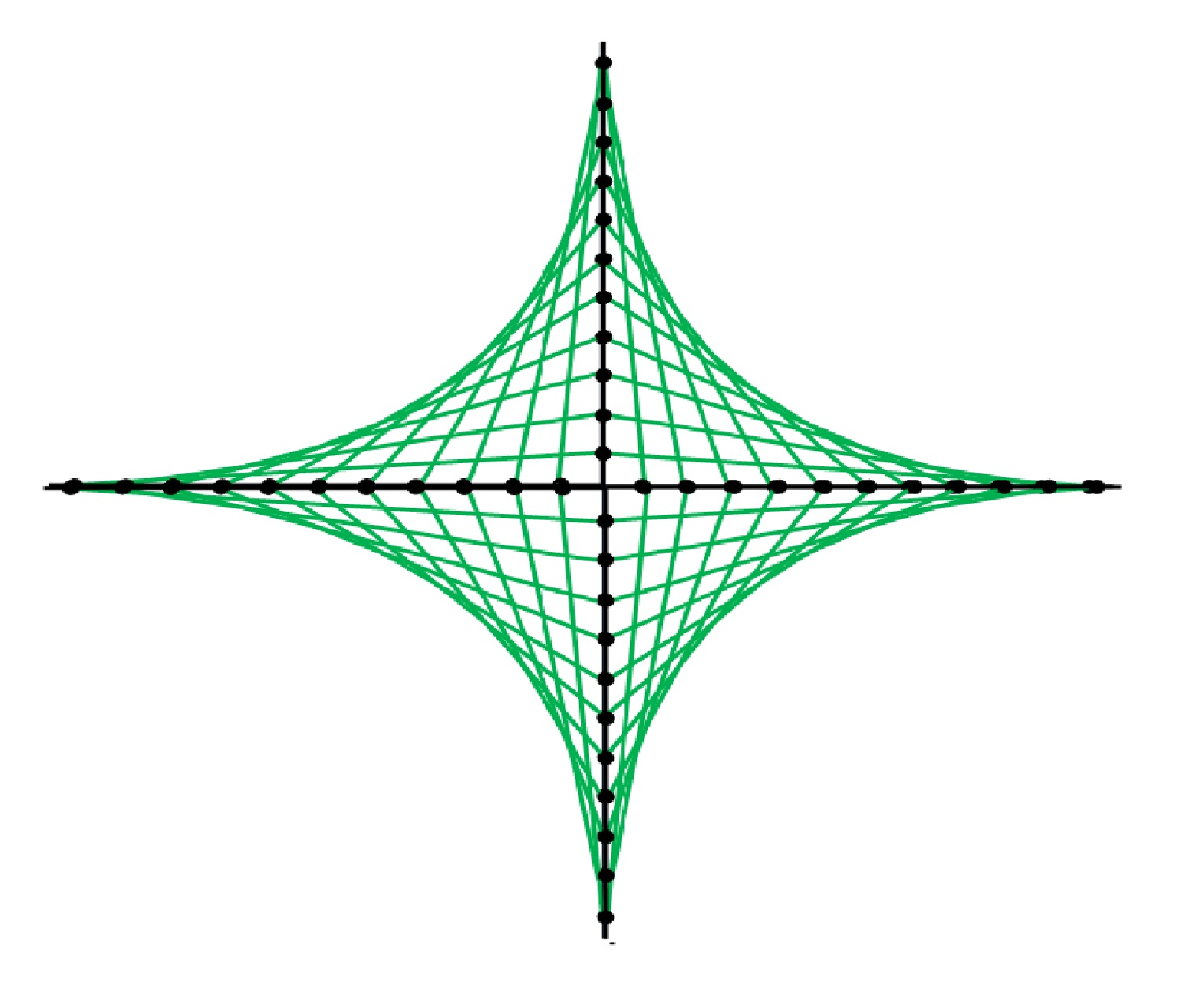 Creating Line Designs : Curves formed from straight lines mathematics realm