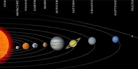 planets around the sun - photo #26