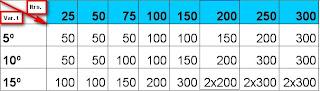 tabla watt de calentador por litros del acuario Calentadores+segun+litros