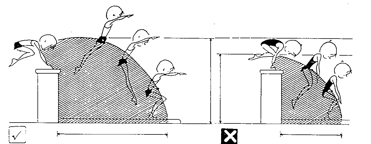 Lompat Jongkok (Squat Vault) - Media Belajarku