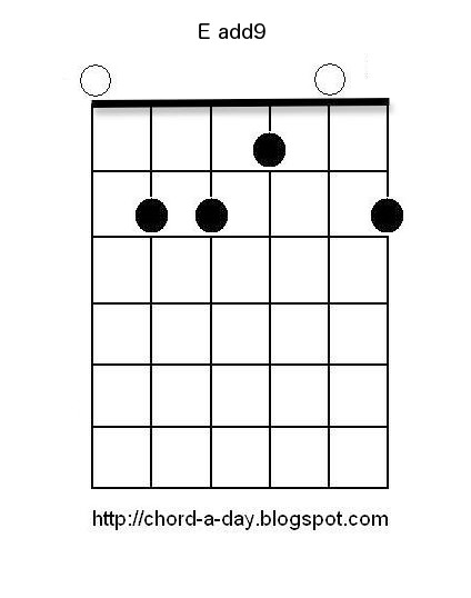 A New Guitar Chord Every Day: E add9 Guitar Chord