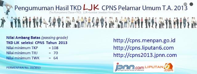 Pengumuman Hasil TKD TKB CPNS Umum 2013 Update