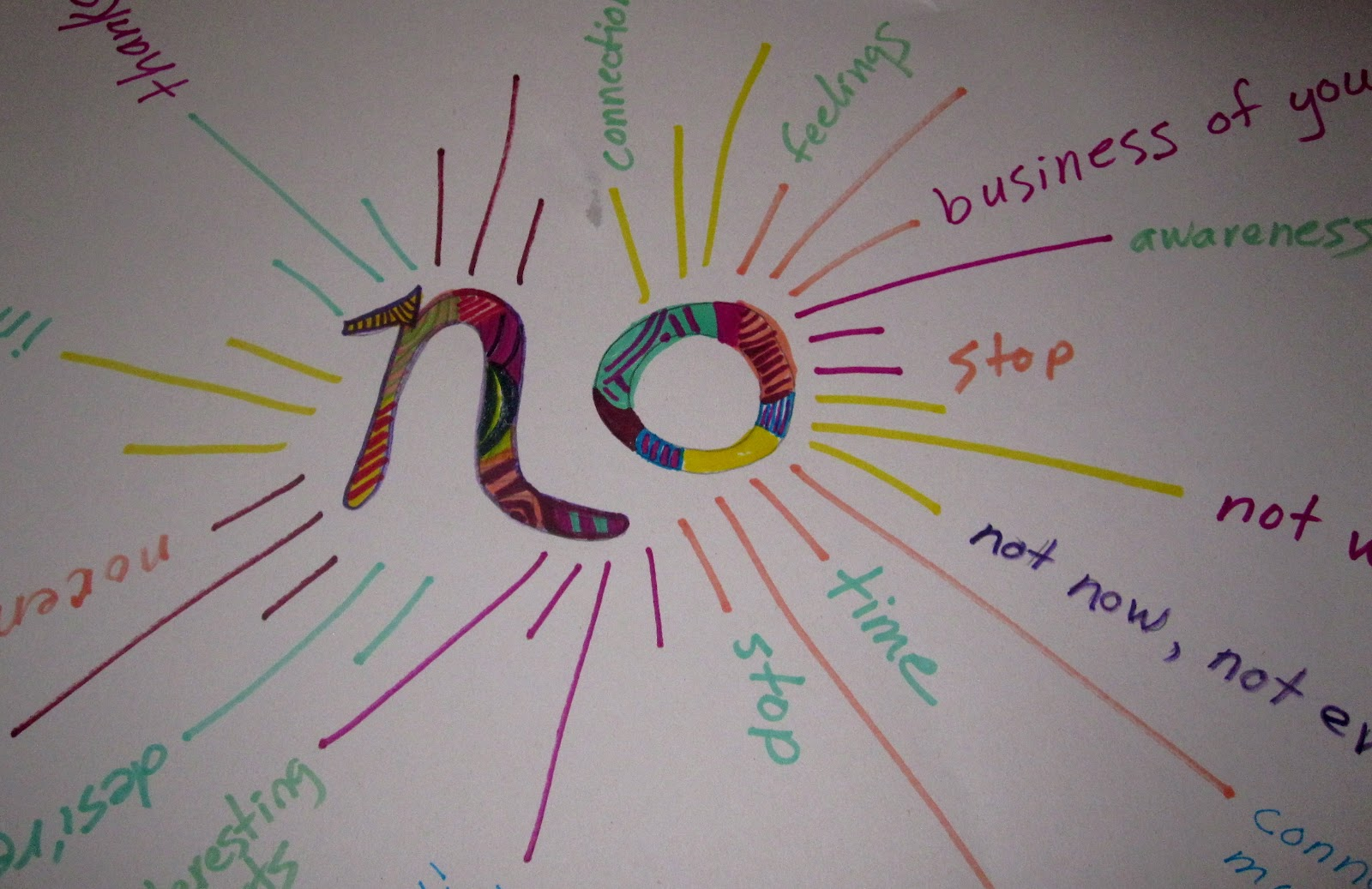 ART THERAPY REFLECTIONS The Art Of Saying No