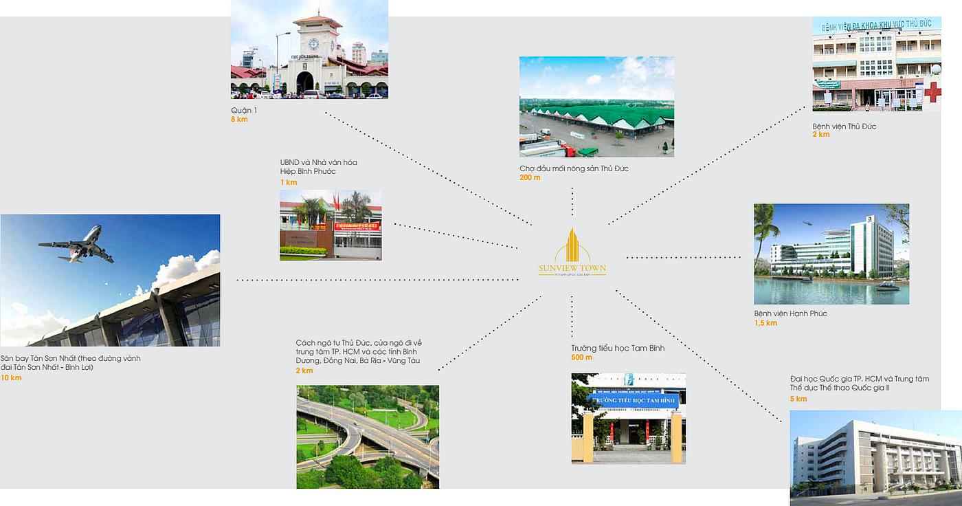 sunview town dau tu sinh loi