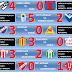 Primera - Fecha 1 - Apertura 2011 - Resultados