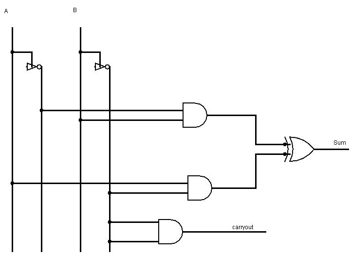 Half adder schematic half get free image about wiring for Circuit nand
