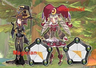 Eden Eternal классы