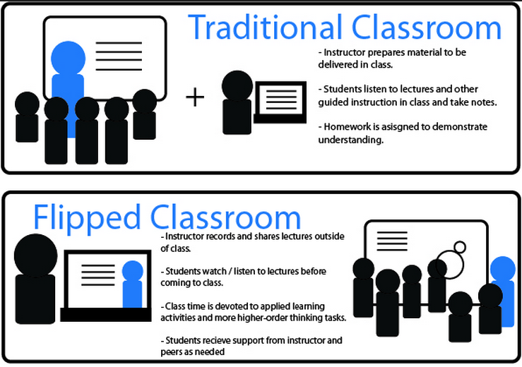 Etcv614 Trends And Challenges K 12 Rethinking The Roles Of