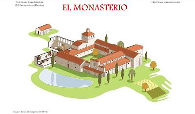 http://contenidos.educarex.es/sama/2010/csociales_geografia_historia/flash/monasterio.swf