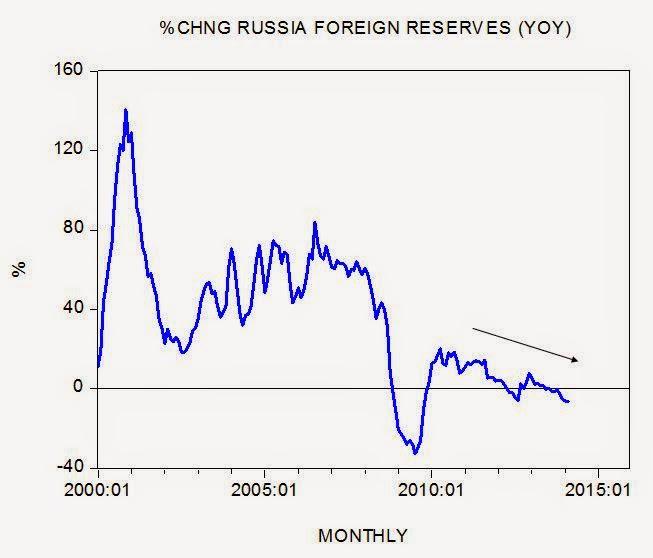 shost10 Ci sono le sanzioni economiche dietro una possibile recessione in Russia?
