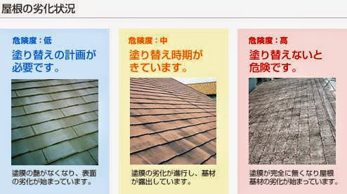 遮熱塗装/屋根塗装/外壁塗装/塗装/塗替え/耐久年数/塗替え費用/地球環境対応/co2削減/無料点検/屋根塗装劣化