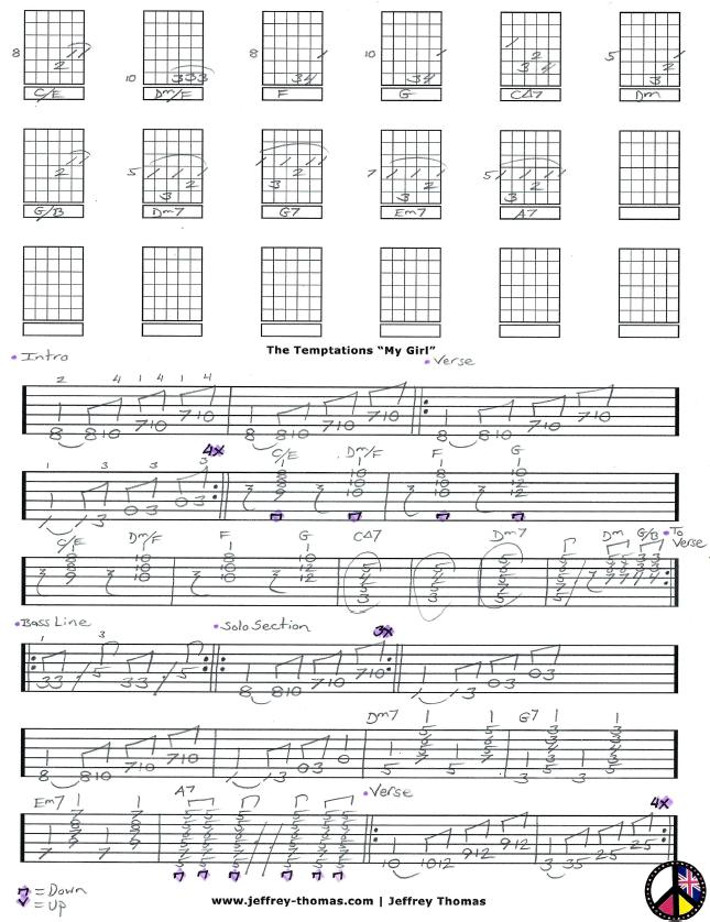 Jeffrey Thomas Skype Lessons For Guitar Bass And Ukulele 2014