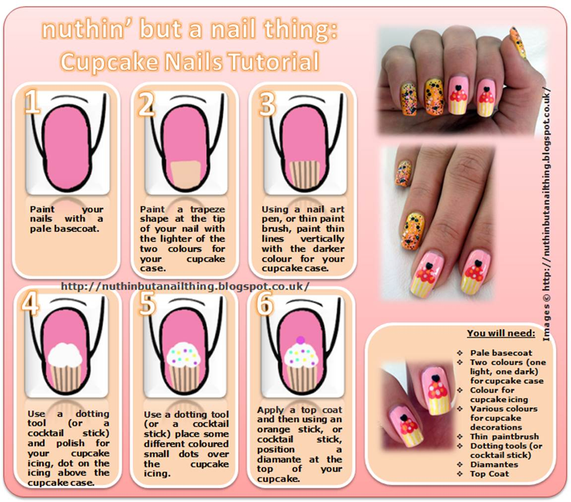nuthin but a nail thing: Cupcake Nails Tutorial