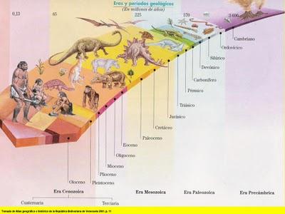 Eras Geologicas de la Tierra Las Eras Geol Gicas en la