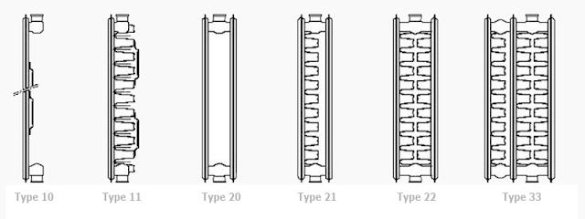 ... radiatoren: Welke types zijn er en wat is het verschil : Radiator blog