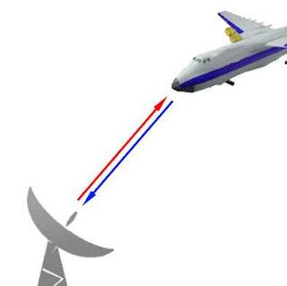 mendeteksi pesawat radar